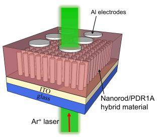 Optical_memristorTOC1a