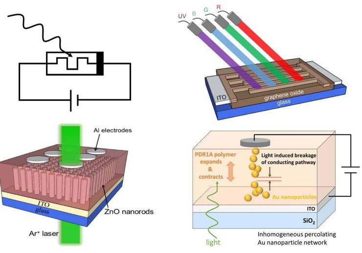 Optical_Memristor_Devices